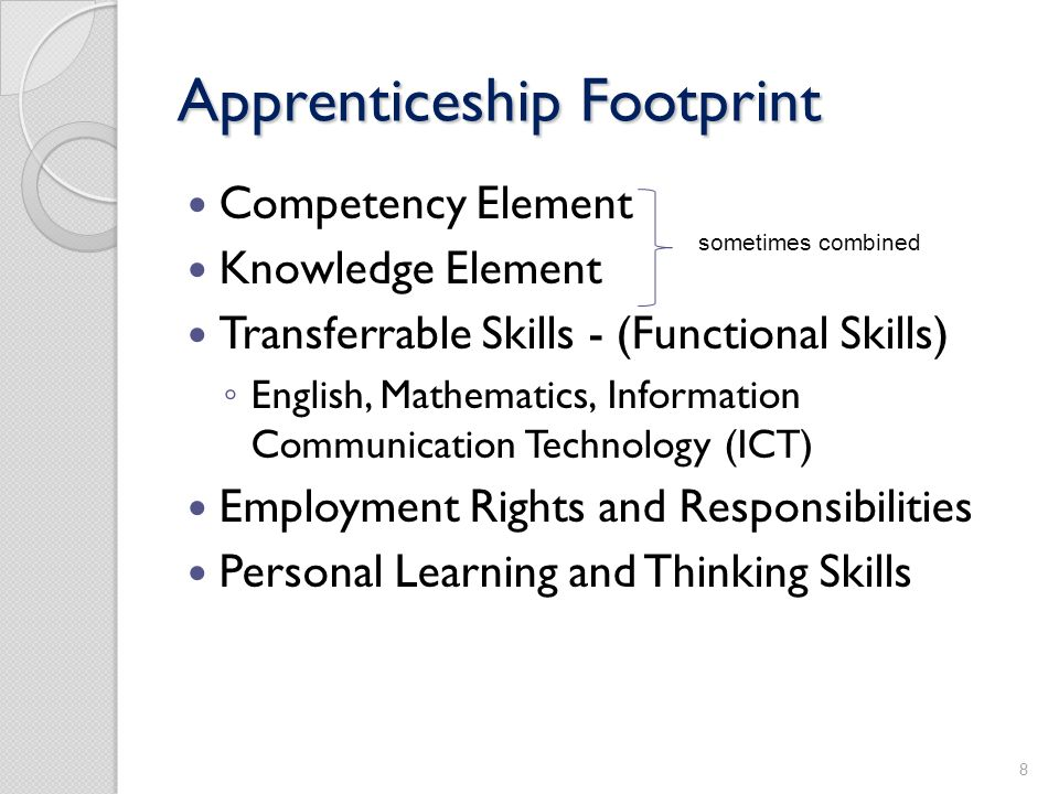 Apprenticeship Footprint