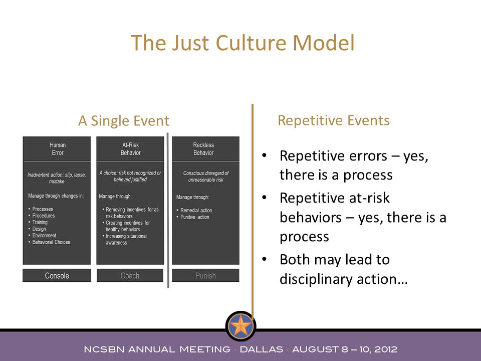 The Just Culture Model A Single Event Repetitive Events