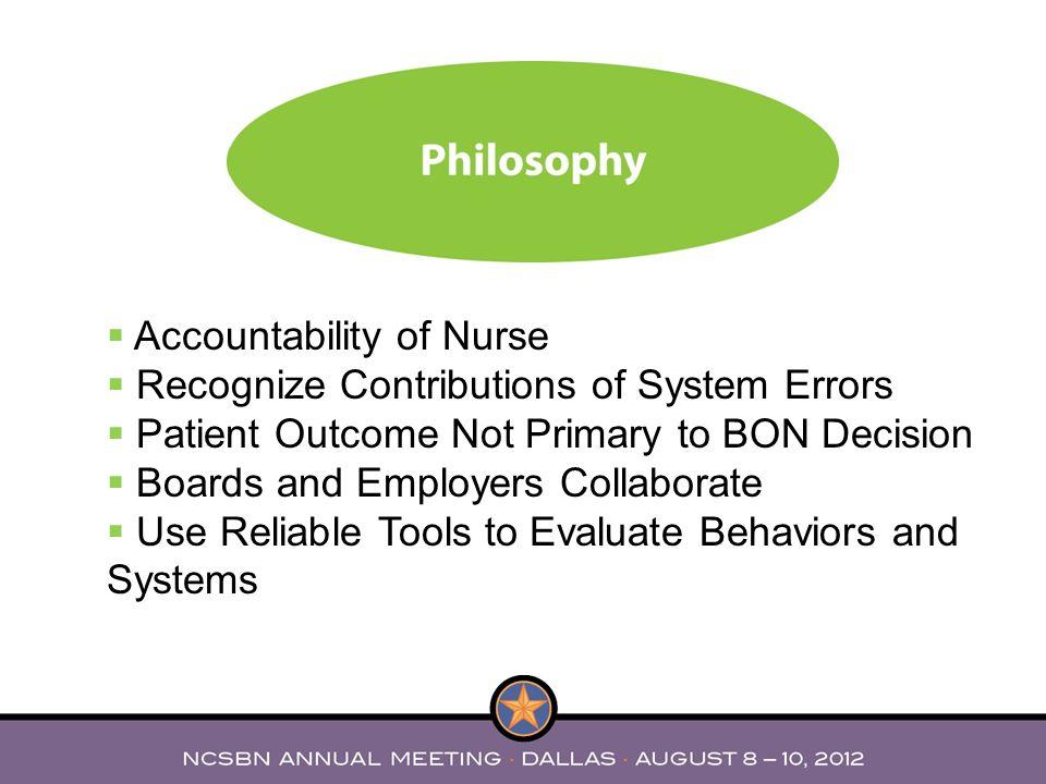 Accountability of Nurse