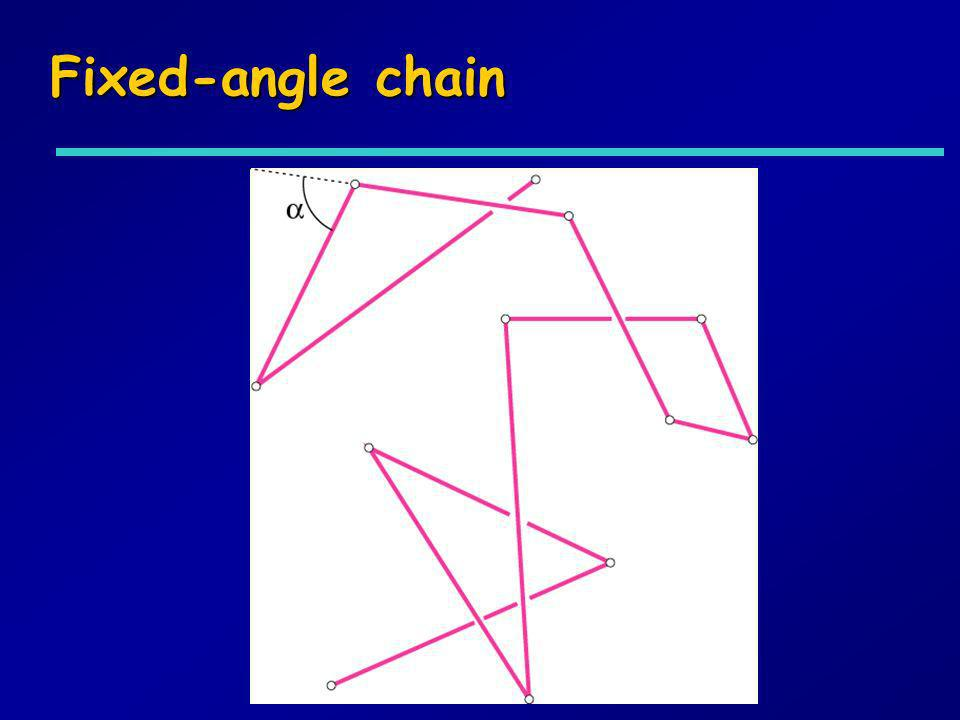 Fixed-angle chain