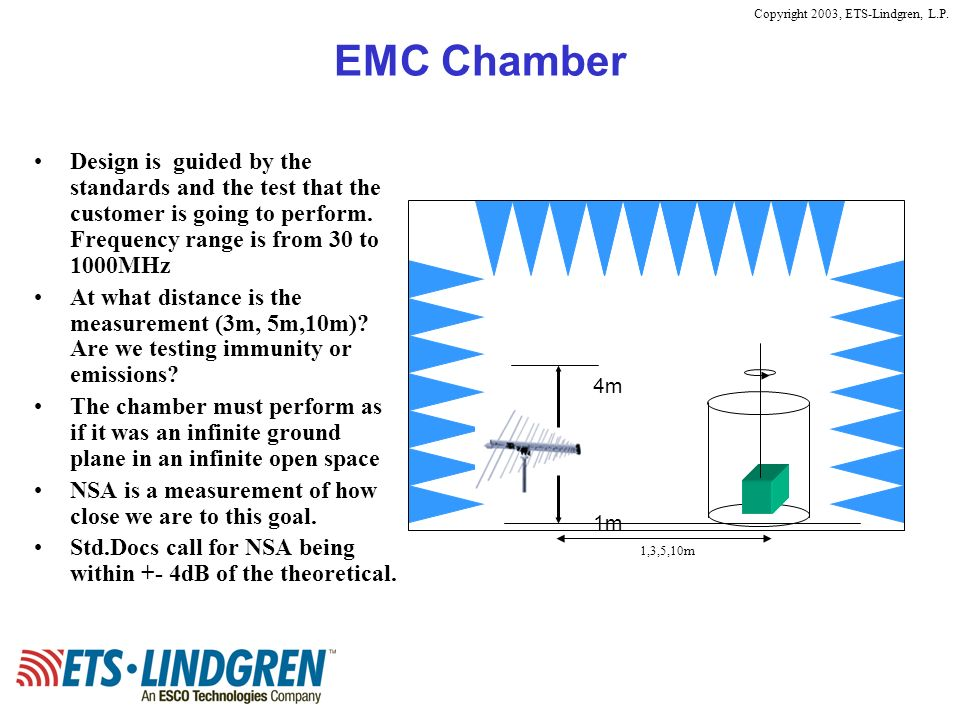 EMC Chamber Design is guided by the standards and the test that the customer is going to perform. Frequency range is from 30 to 1000MHz.