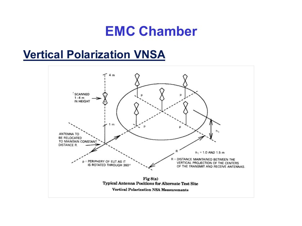 EMC Chamber Vertical Polarization VNSA