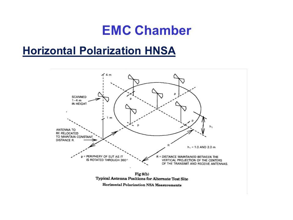 EMC Chamber Horizontal Polarization HNSA