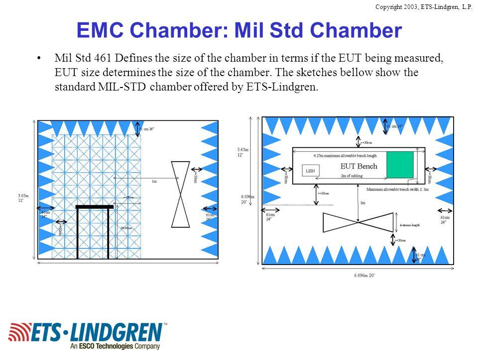 EMC Chamber: Mil Std Chamber