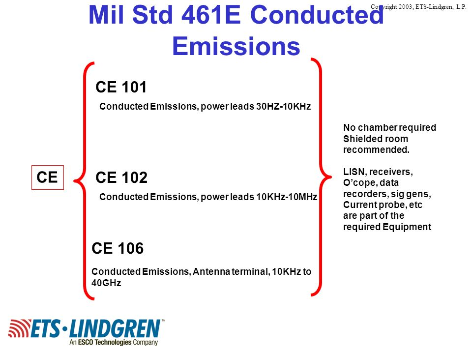 Mil Std 461E Conducted Emissions