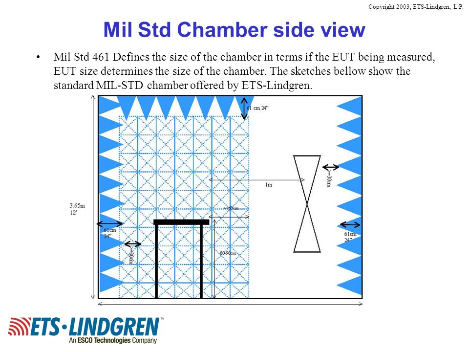 Mil Std Chamber side view