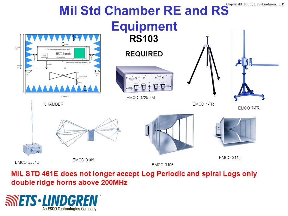Mil Std Chamber RE and RS Equipment