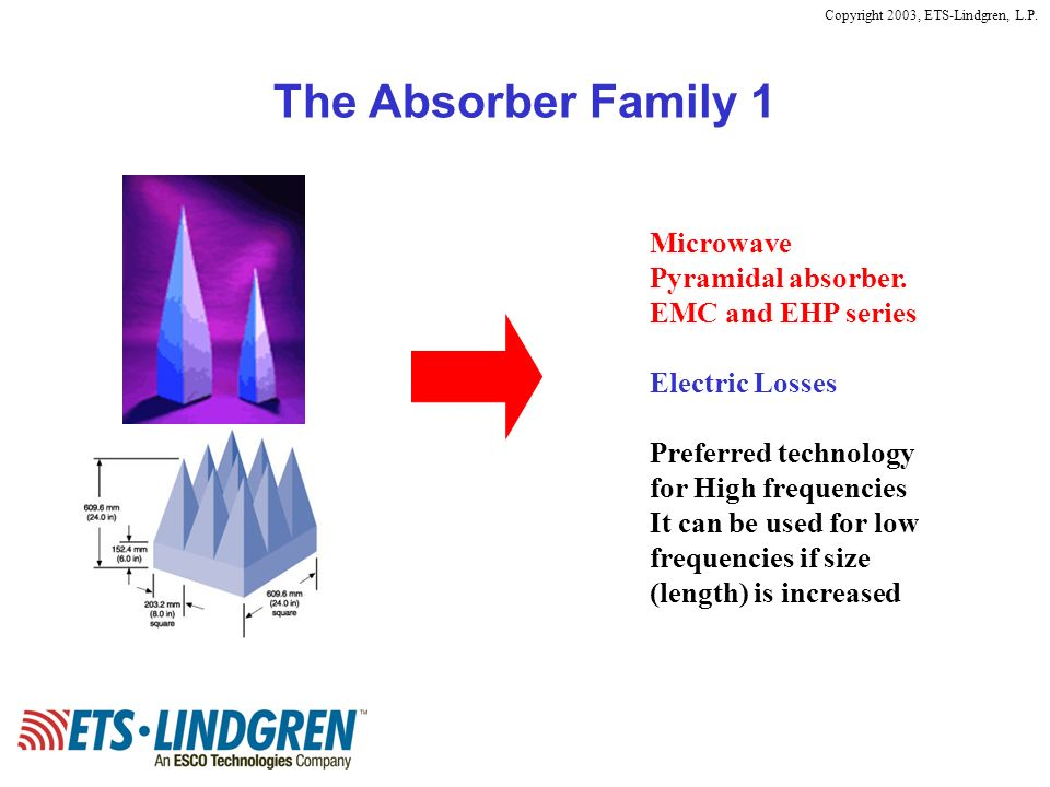 The Absorber Family 1 Microwave Pyramidal absorber. EMC and EHP series