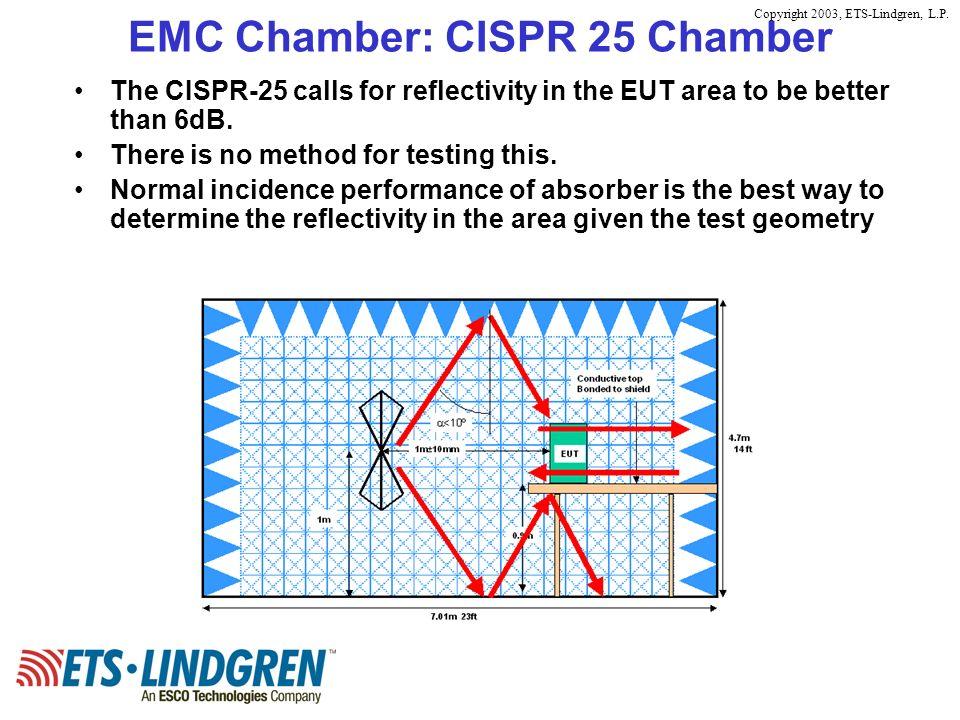 EMC Chamber: CISPR 25 Chamber
