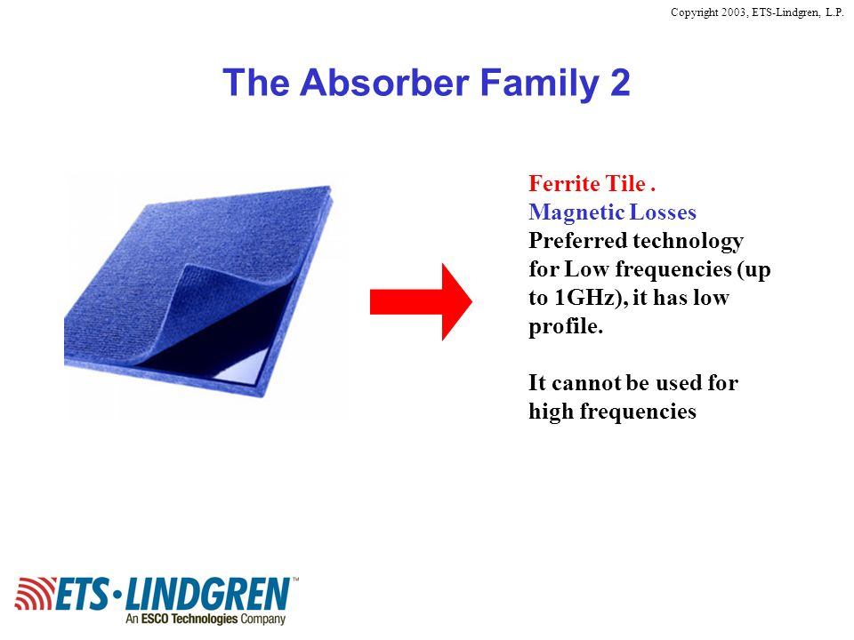 The Absorber Family 2 Ferrite Tile . Magnetic Losses