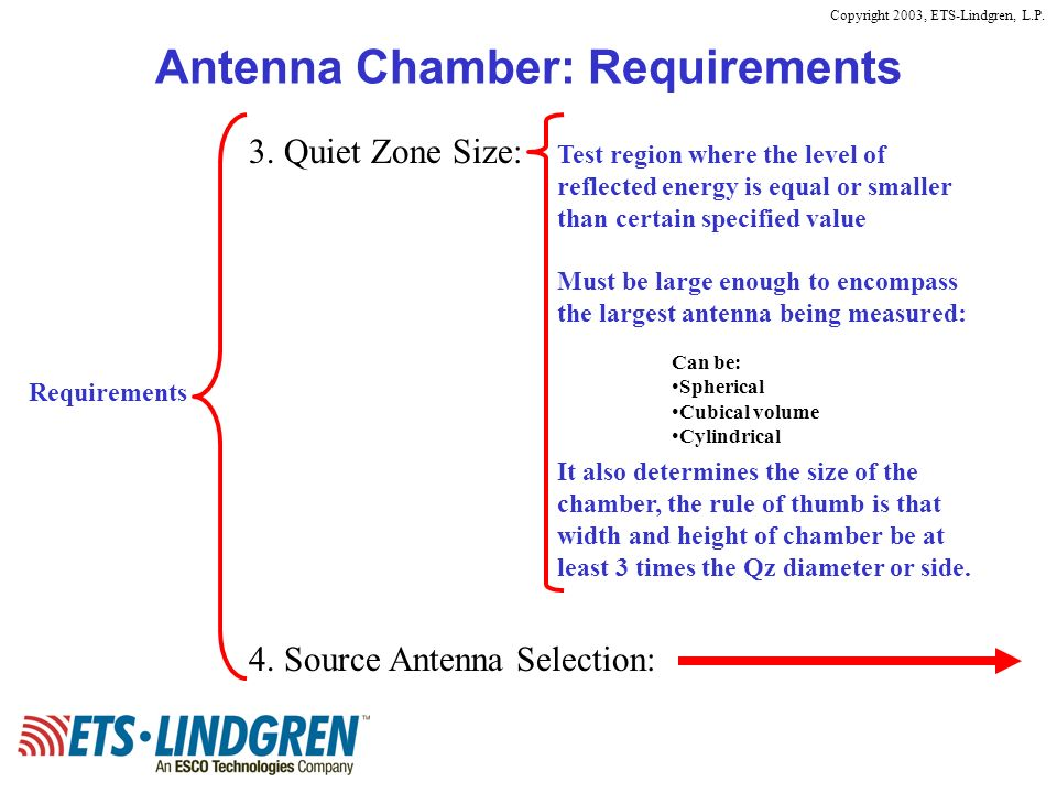 Antenna Chamber: Requirements