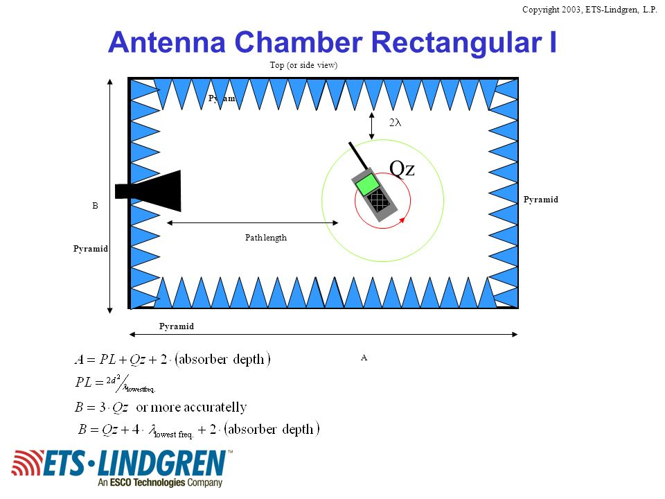 Antenna Chamber Rectangular I