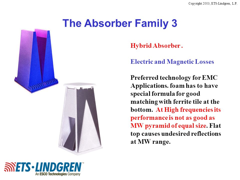 The Absorber Family 3 Hybrid Absorber . Electric and Magnetic Losses