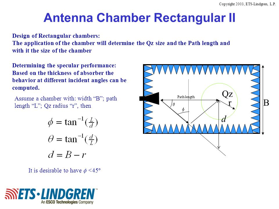 Antenna Chamber Rectangular II