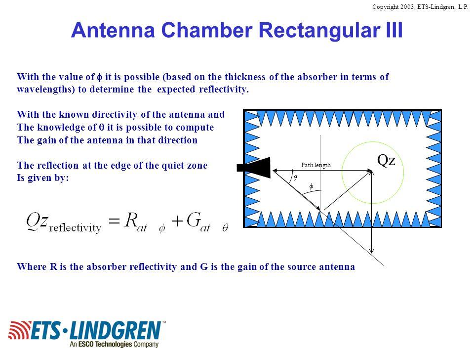 Antenna Chamber Rectangular III