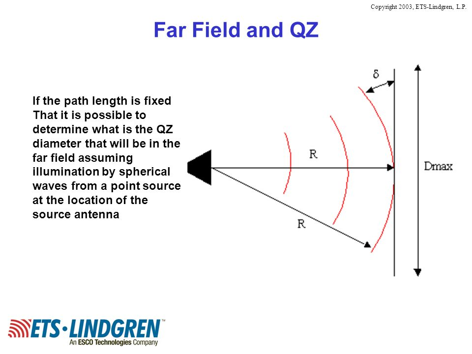 Far Field and QZ If the path length is fixed