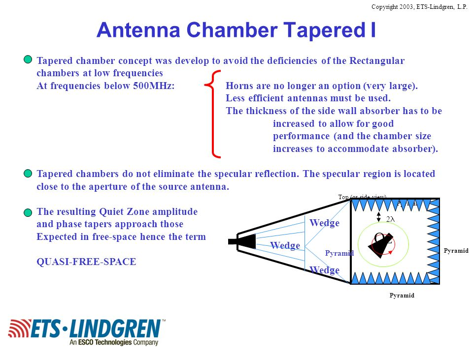 Antenna Chamber Tapered I