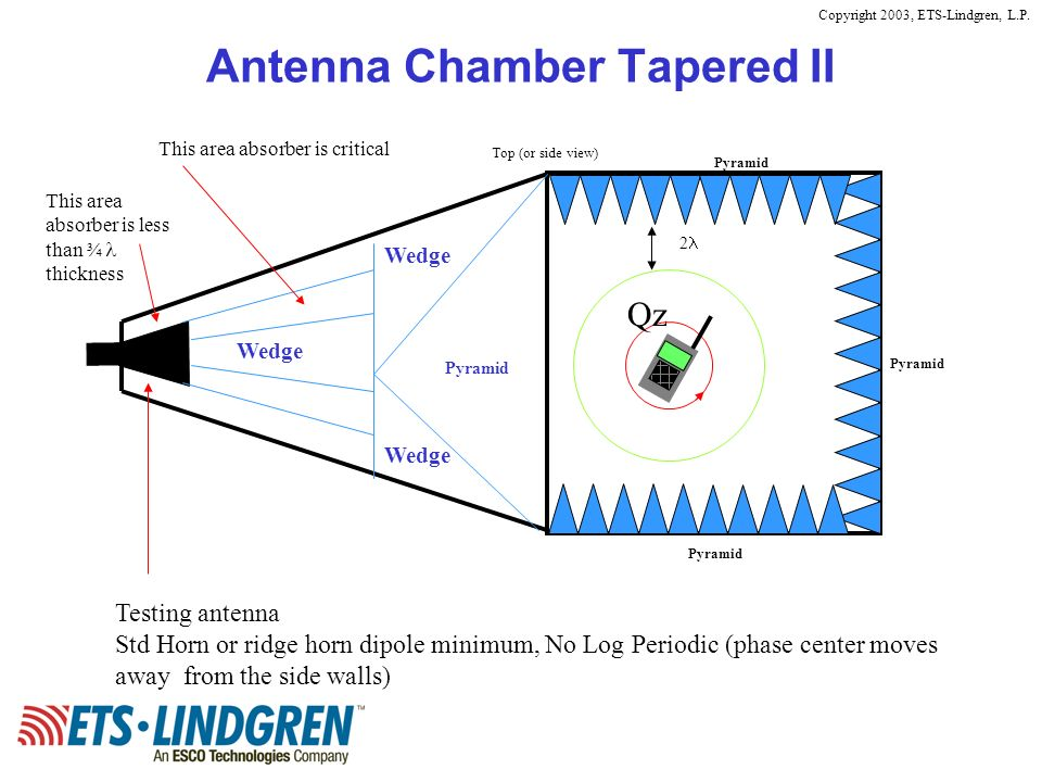 Antenna Chamber Tapered II