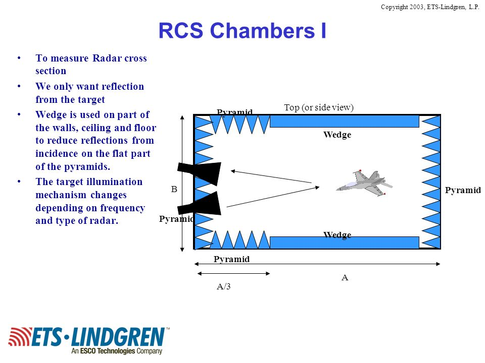 RCS Chambers I To measure Radar cross section