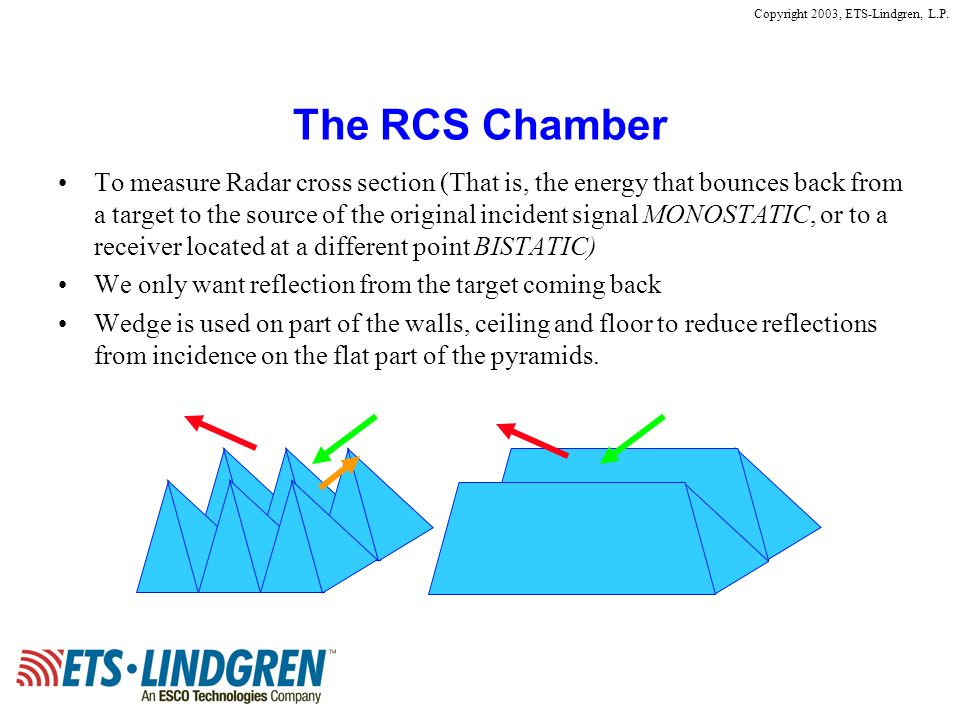 The RCS Chamber