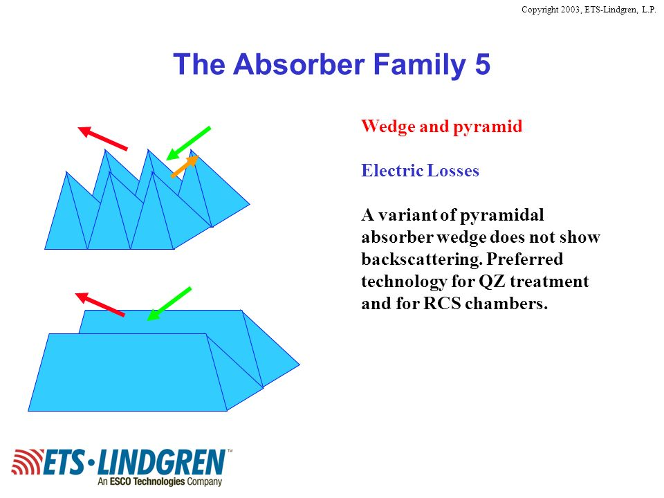 The Absorber Family 5 Wedge and pyramid Electric Losses