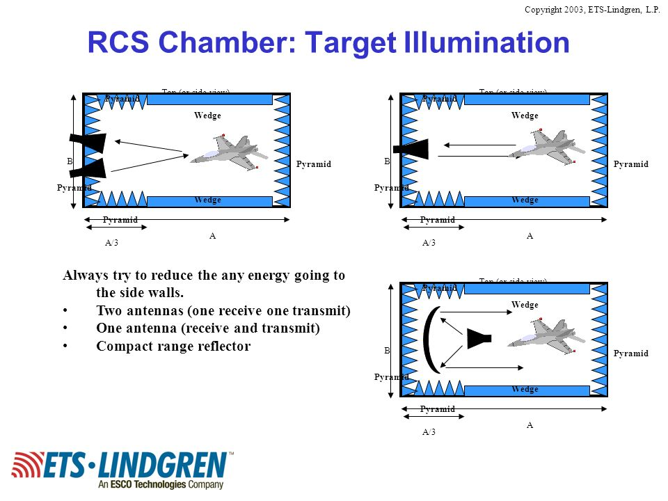 RCS Chamber: Target Illumination