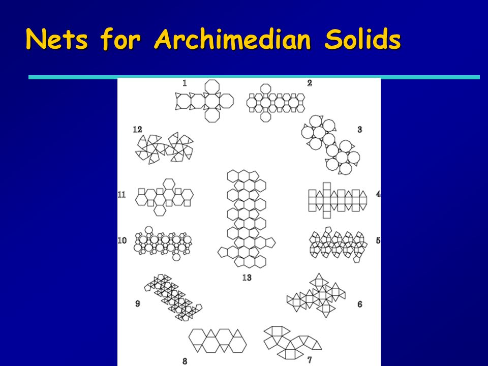 Nets for Archimedian Solids