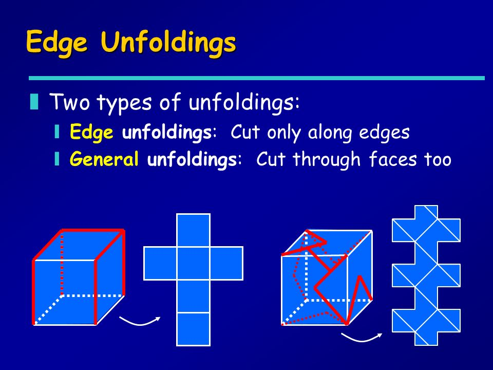Edge Unfoldings Two types of unfoldings: