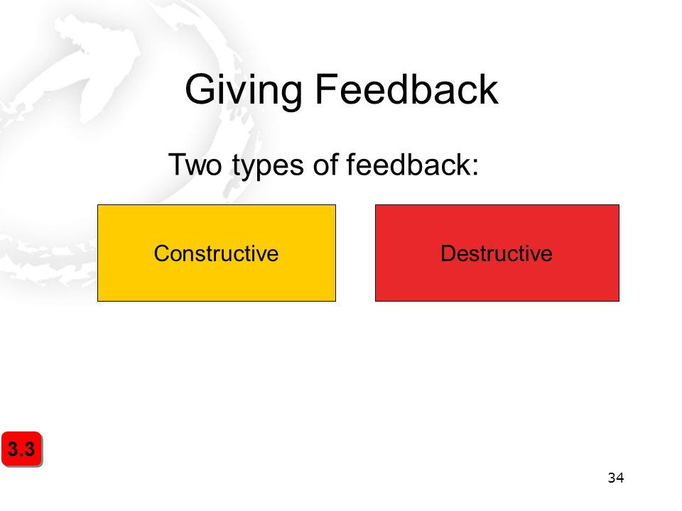 the different methods for giving constructive It's why mastering the art of constructive criticism is such a helpful skill to develop  when dealing with other people because no matter who you.