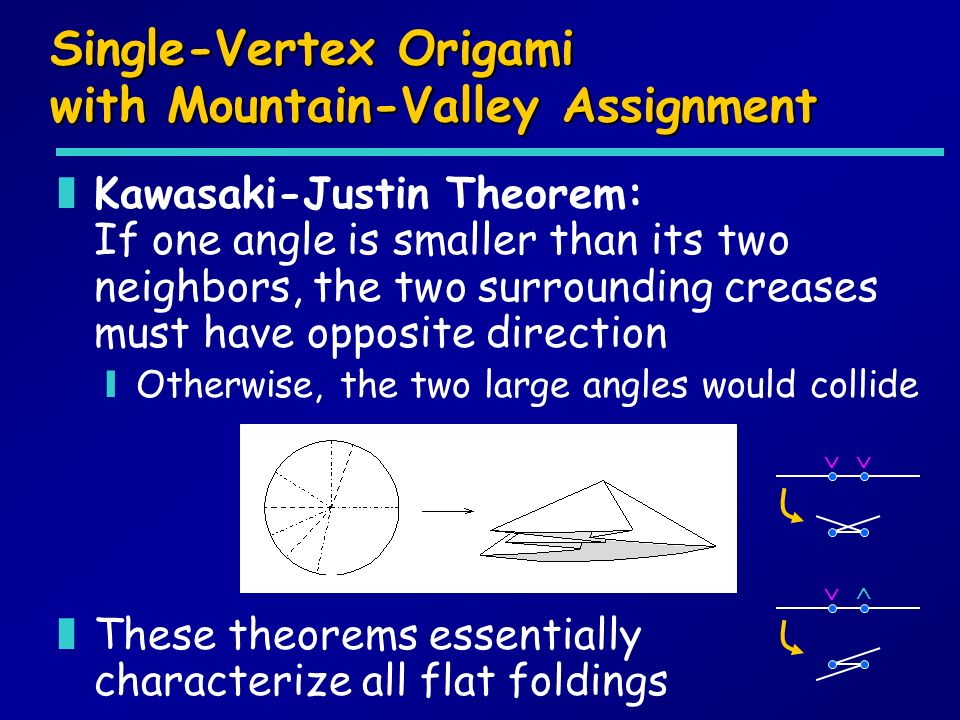Single-Vertex Origami with Mountain-Valley Assignment