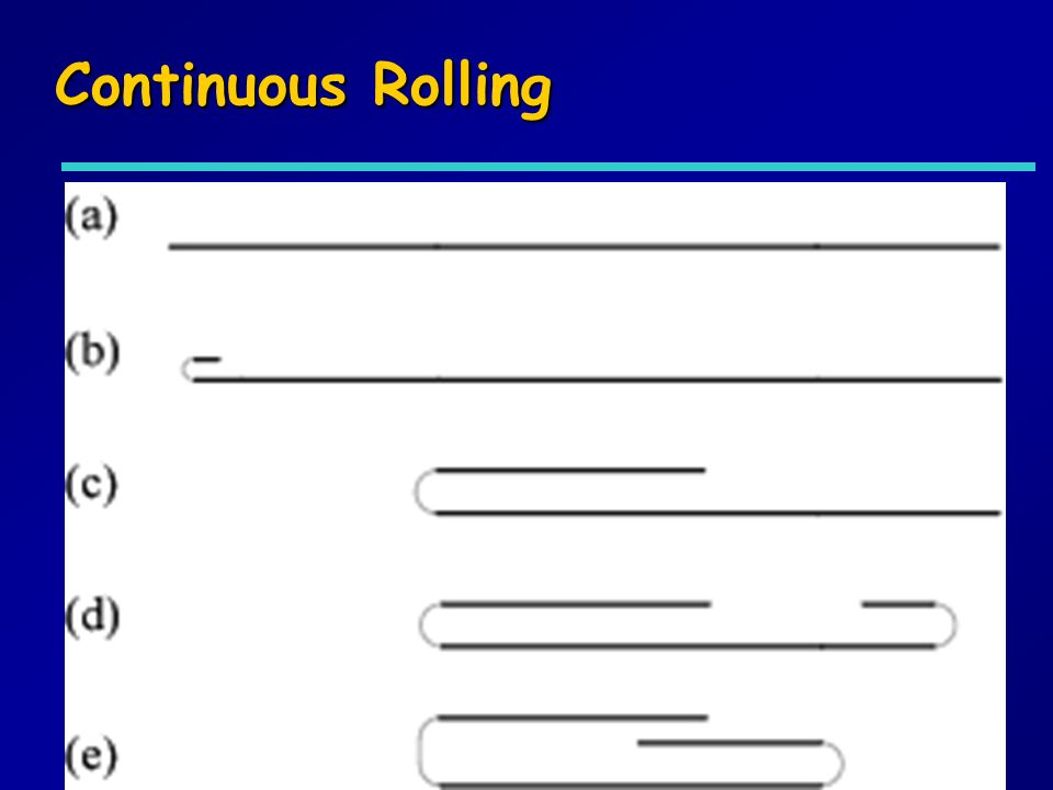 Continuous Rolling