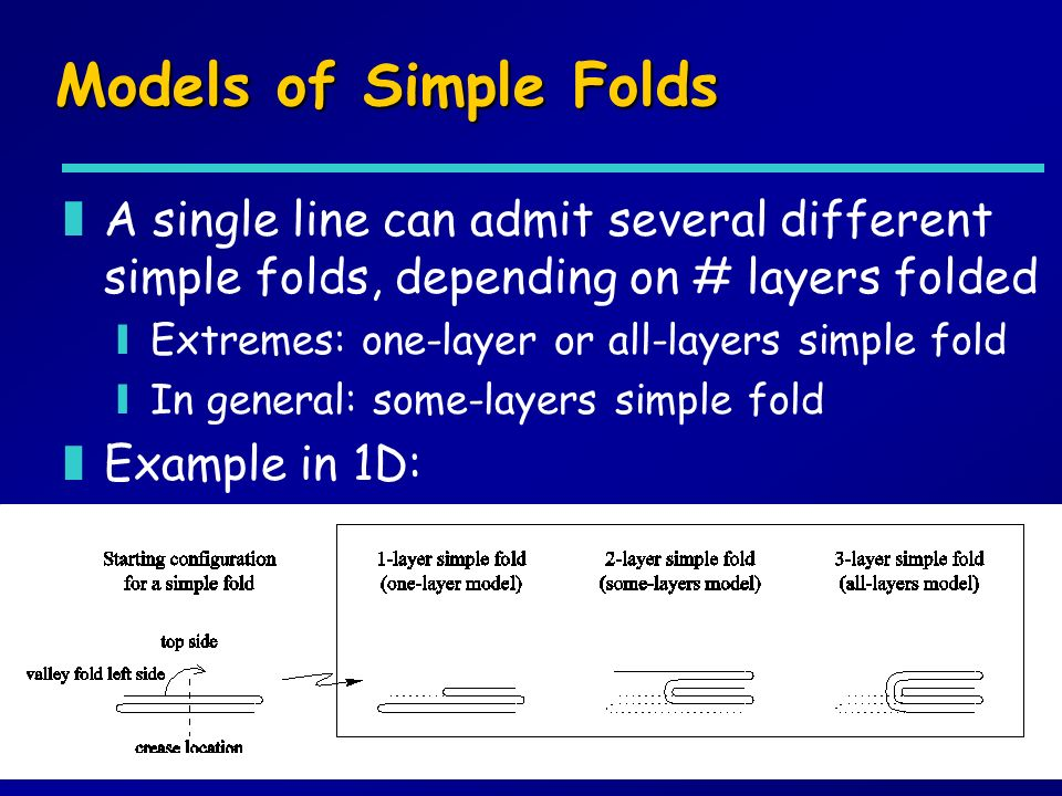Models of Simple Folds A single line can admit several different simple folds, depending on # layers folded.