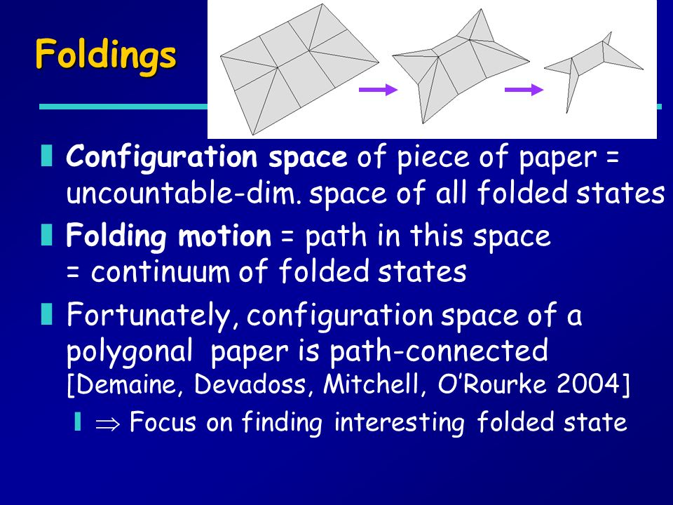 Foldings Configuration space of piece of paper = uncountable-dim. space of all folded states.