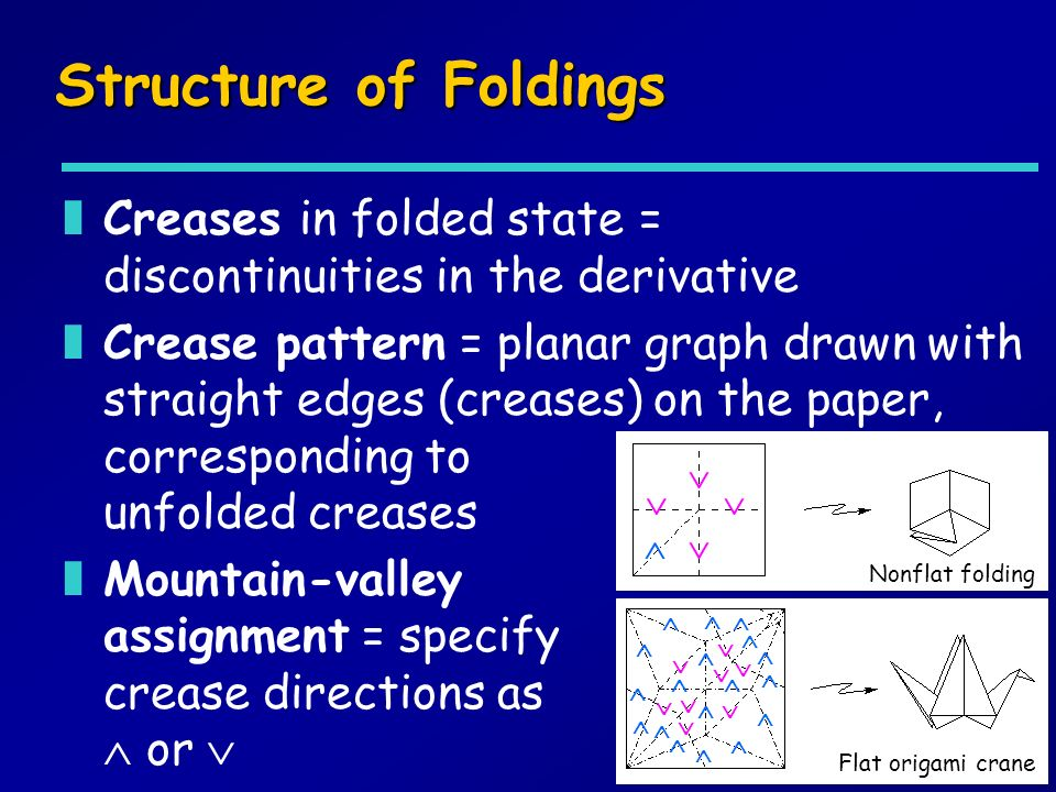 Structure of Foldings Creases in folded state = discontinuities in the derivative.