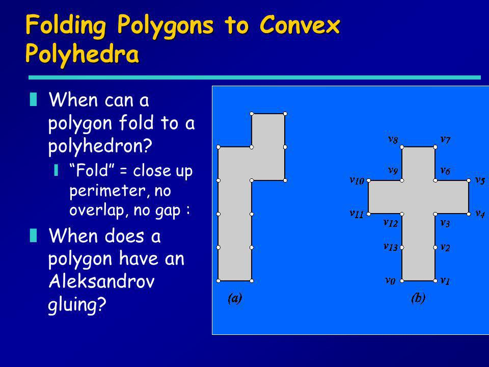 Folding Polygons to Convex Polyhedra