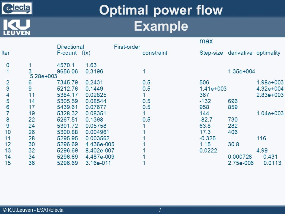 optimal power flow thesis