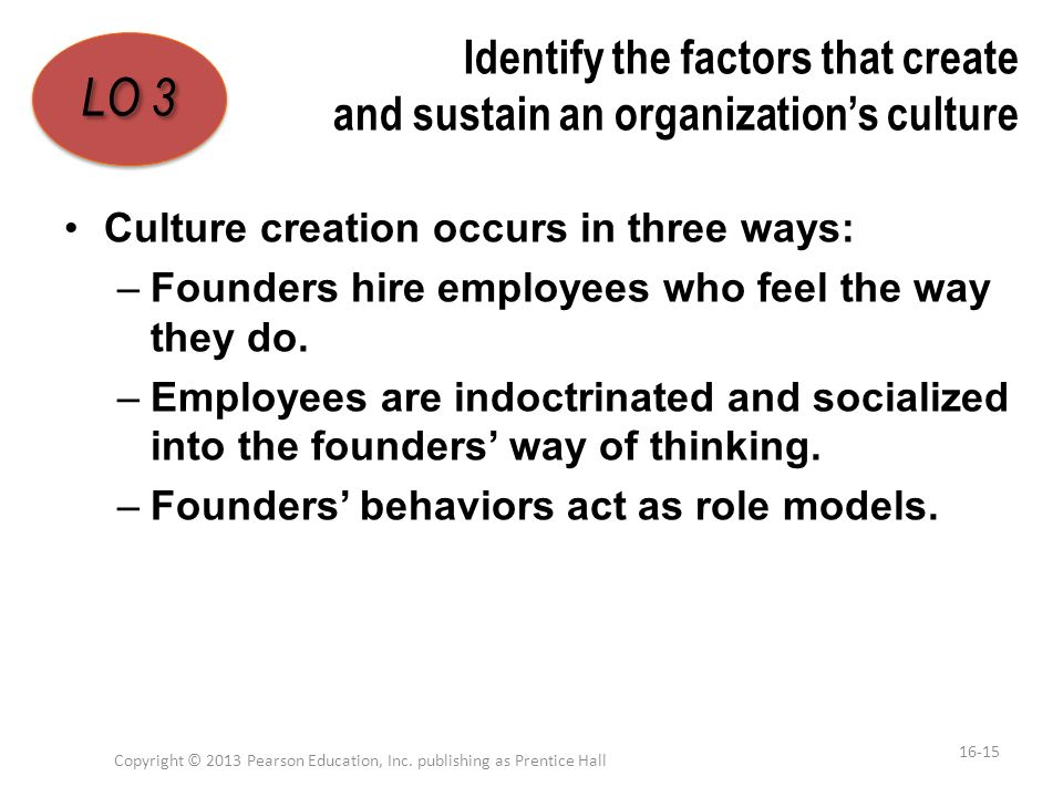 Identify the factors that create and sustain an organization's culture