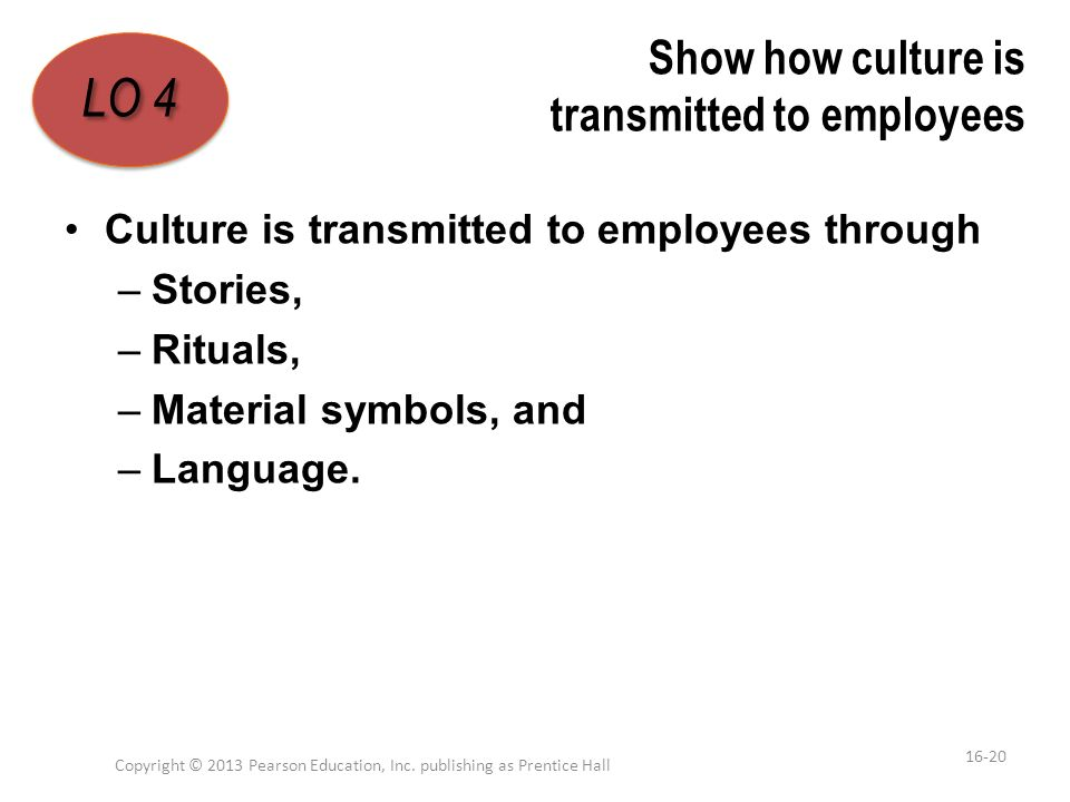Show how culture is transmitted to employees