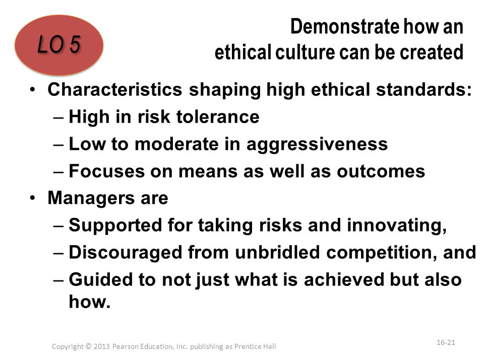Demonstrate how an ethical culture can be created