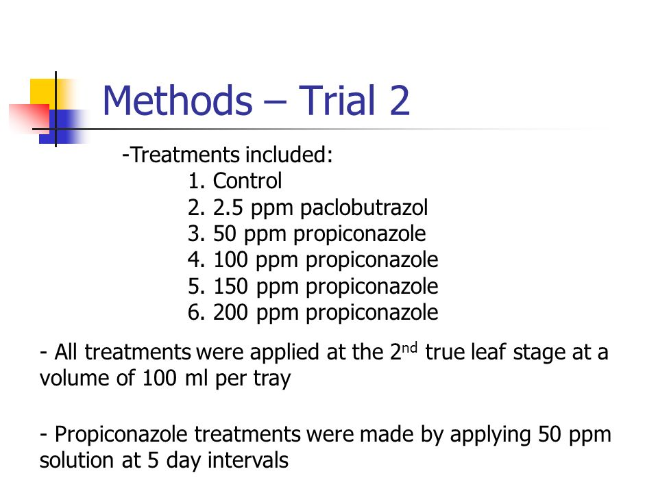Methods – Trial 2 Treatments included: 1. Control