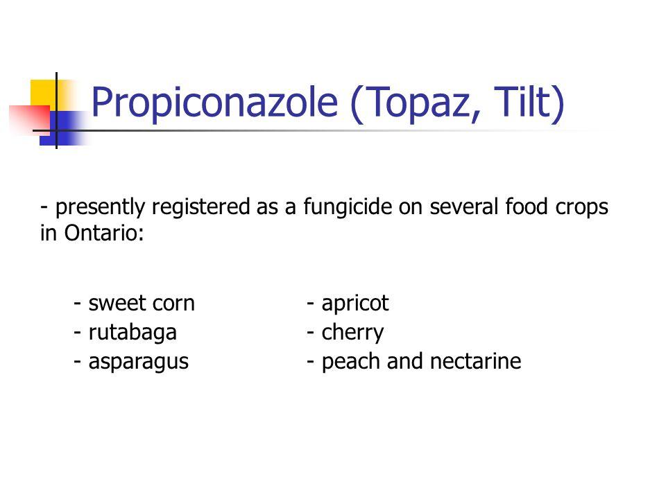 Propiconazole (Topaz, Tilt)
