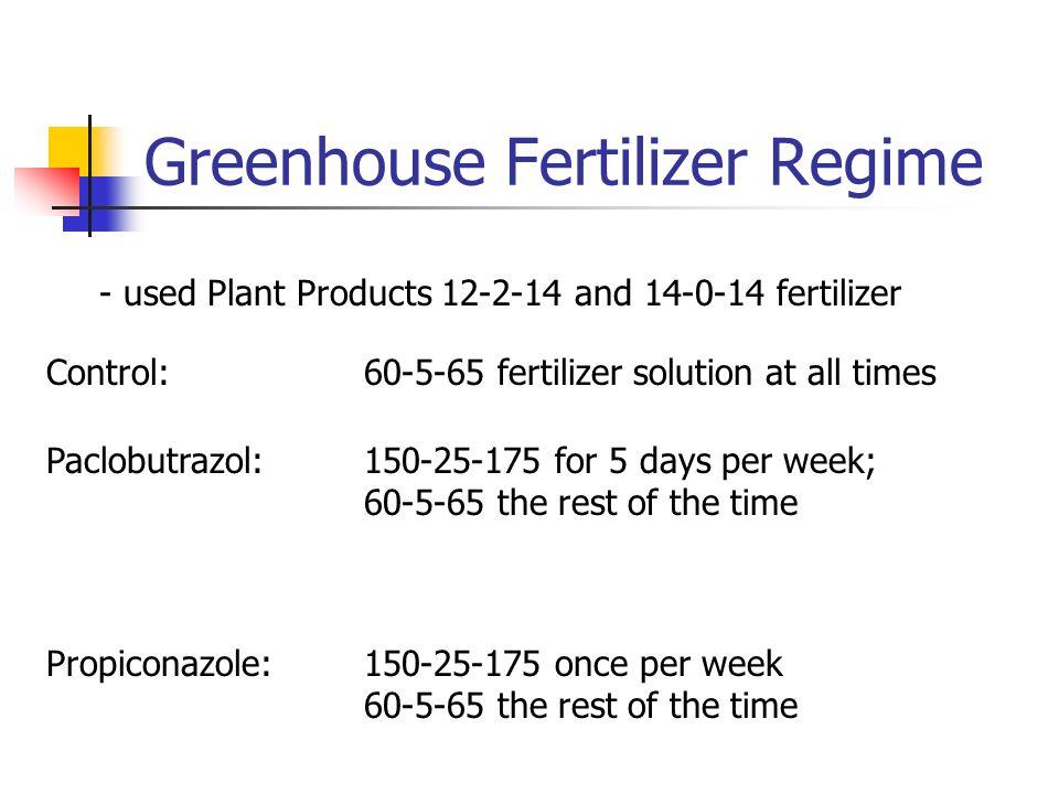Greenhouse Fertilizer Regime