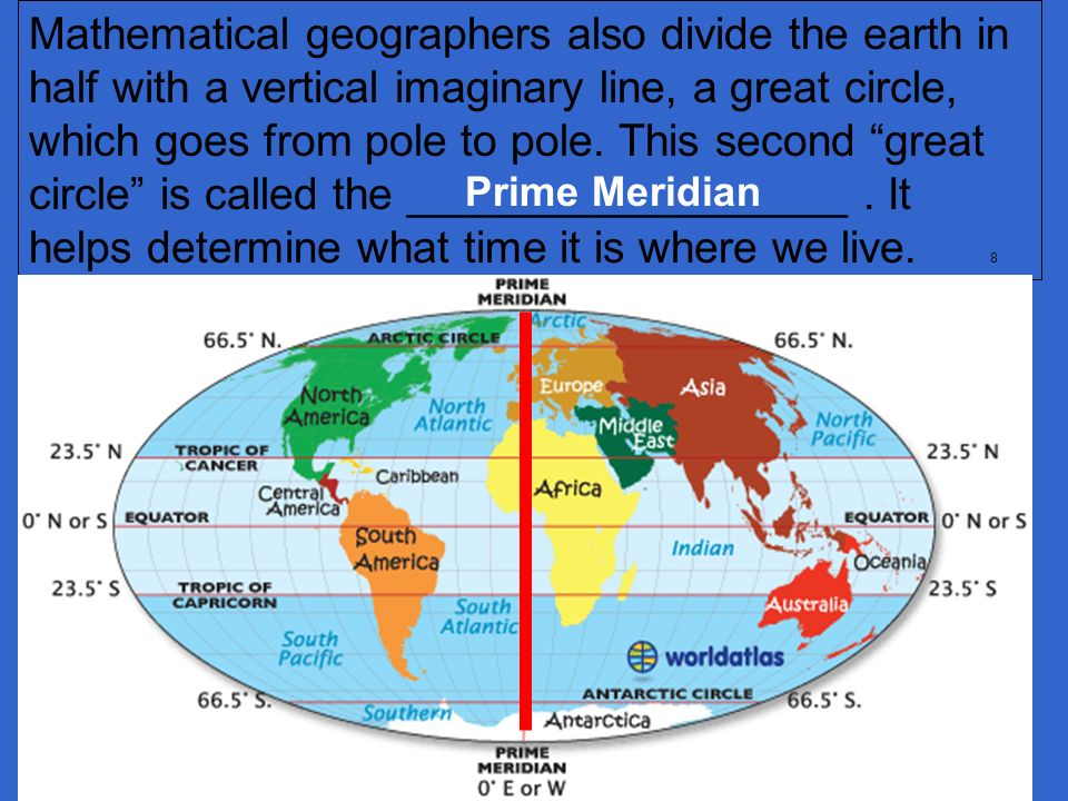 Mathematical geographers also divide the earth in half with a vertical imaginary line, a great circle, which goes from pole to pole. This second great circle is called the __________________ . It helps determine what time it is where we live. 8
