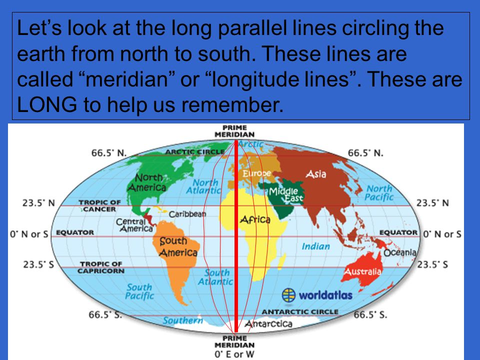Let's look at the long parallel lines circling the earth from north to south.
