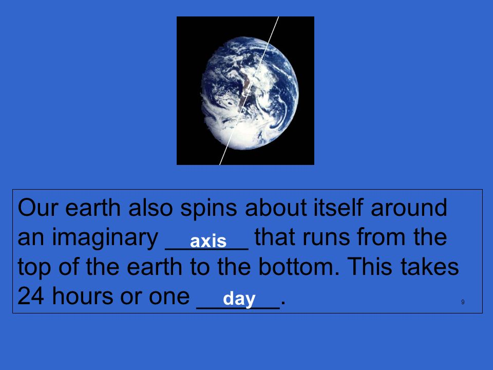 Our earth also spins about itself around an imaginary ______ that runs from the top of the earth to the bottom. This takes 24 hours or one ______. 9