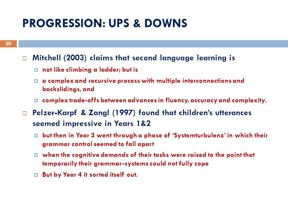 PROGRESSION: UPS & DOWNS