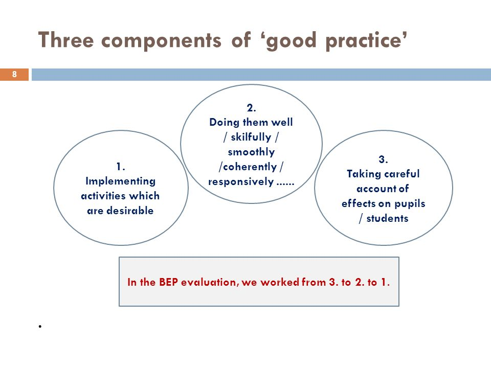 Three components of 'good practice'