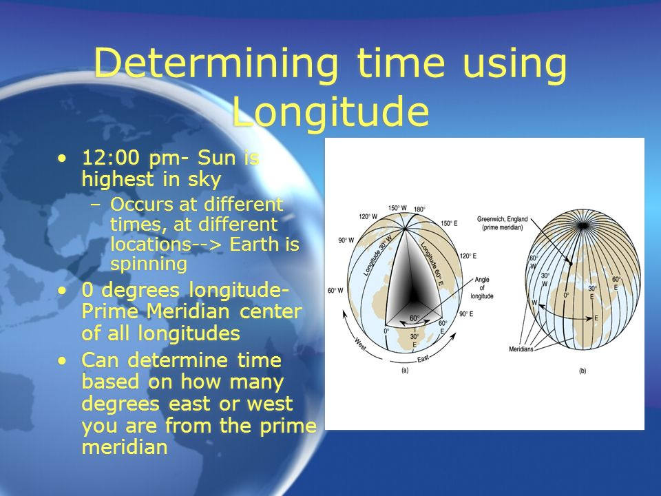 Determining time using Longitude