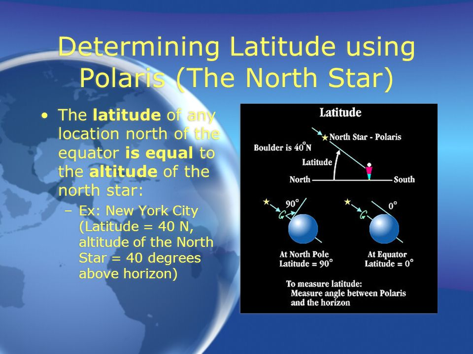 Determining Latitude using Polaris (The North Star)