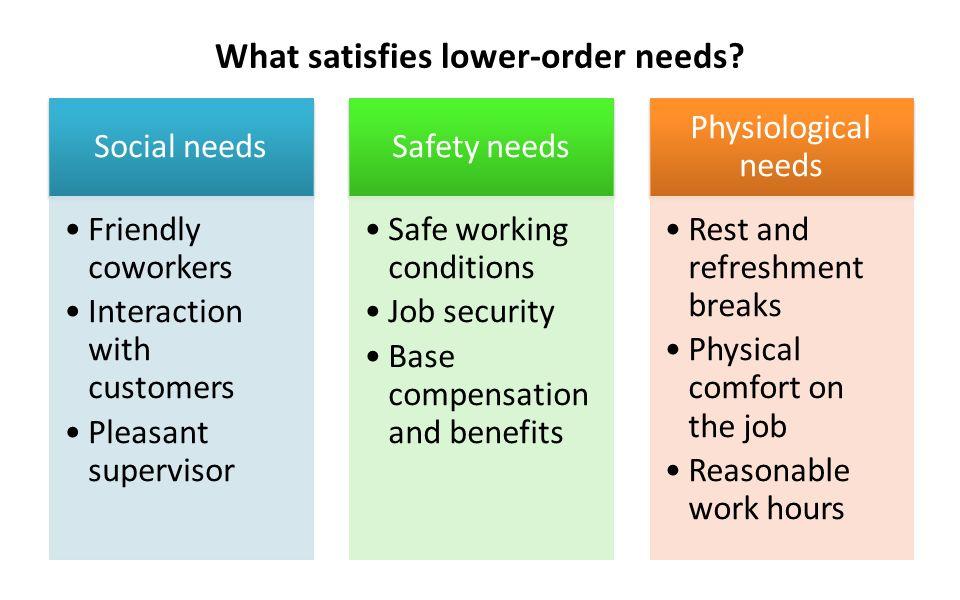 What satisfies lower-order needs
